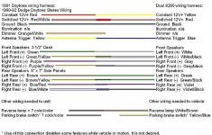 Toyota Radio Wiring Harness Diagram Of Car Stereo | Wiring Library – Jvc Car Stereo Wiring Diagram Color