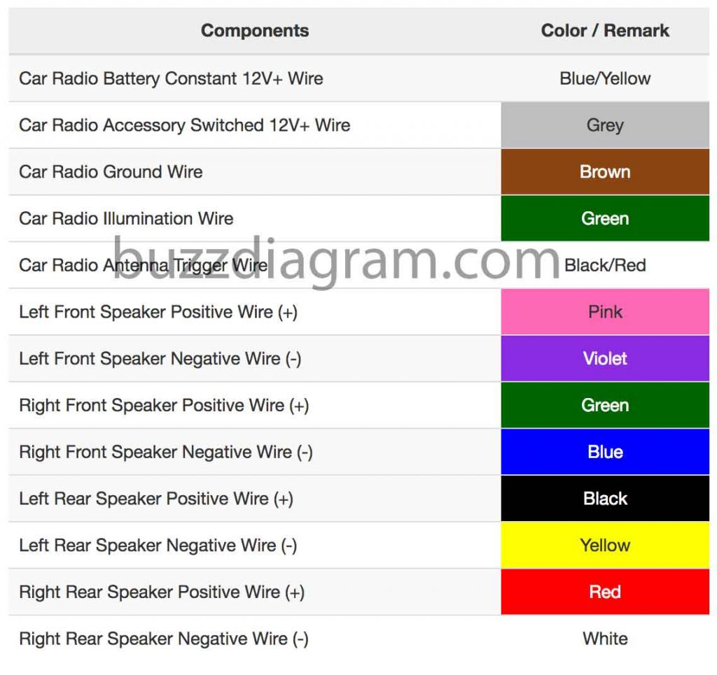 Toyota Stereo Wiring Kit - Wiring Diagram Detailed - Jvc Wiring Diagram
