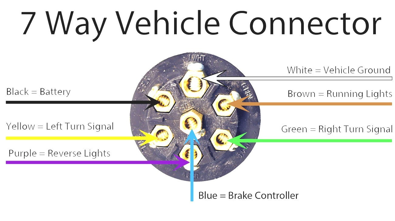 Toyota Trailer Connector Wiring Diagram   Wiring Library - Trailer Connector Wiring Diagram
