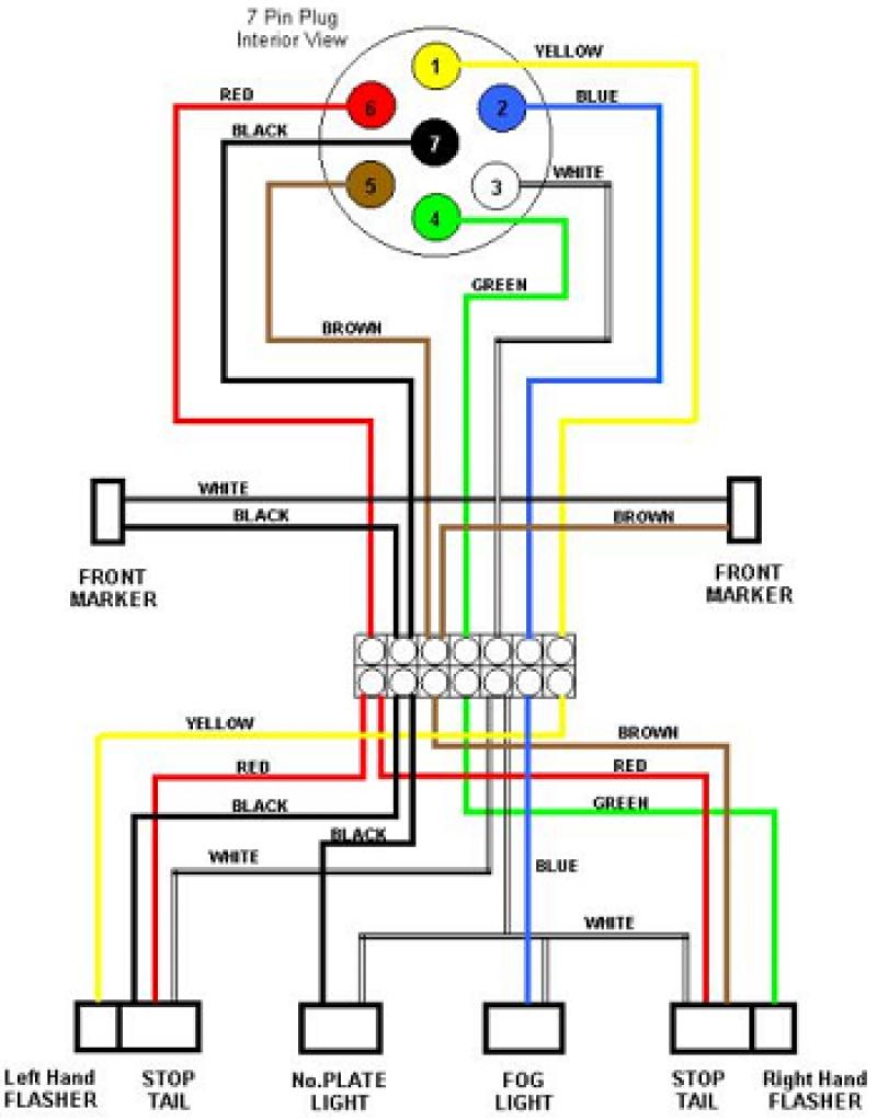 Toyota Tundra Trailer Light Wiring Diagram   Wiring Diagram - Toyota Tundra Trailer Wiring Harness Diagram