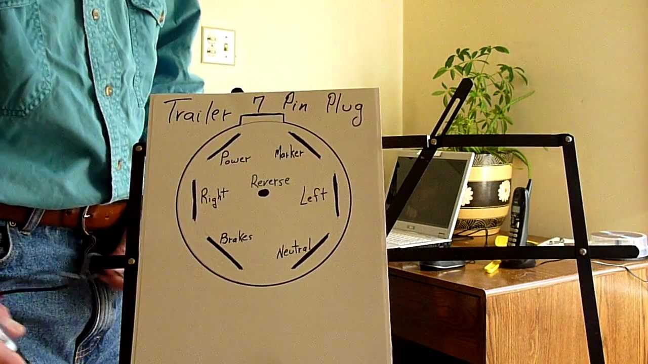 Trailer 7 Pin Plug How To Test - Youtube - 7 Pin Trailer Connector Wiring Diagram