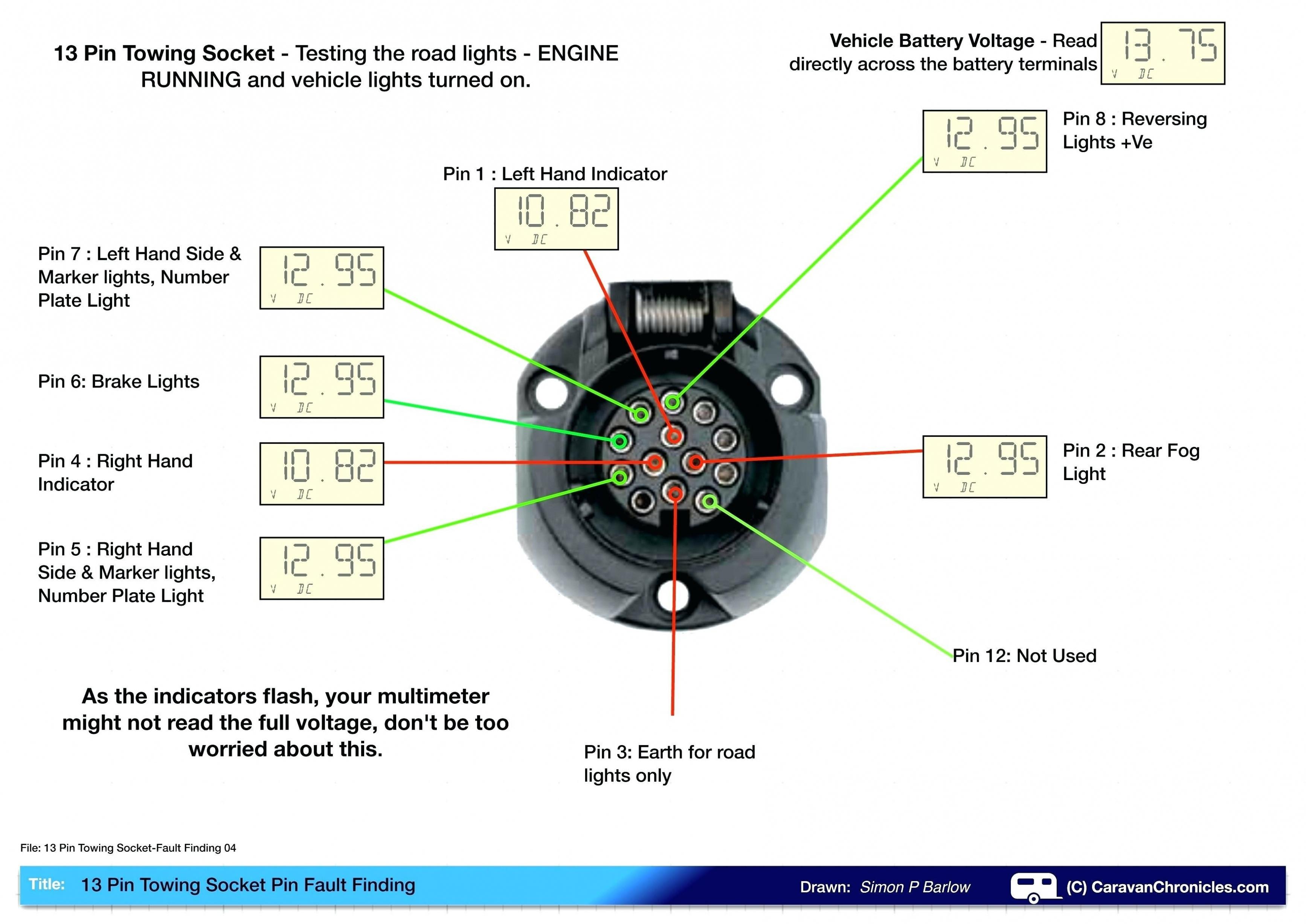 Trailer Connector Wiring Diagram Best Wiring Diagram Rv 7 Way Plug - Trailer Connector Wiring Diagram