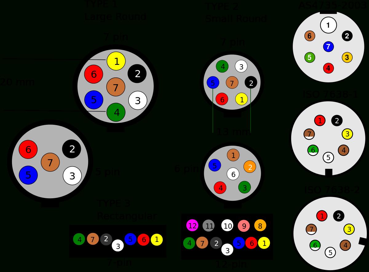 Trailer Connectors In Australia - Wikipedia - 4 Pin Trailer Connector Wiring Diagram