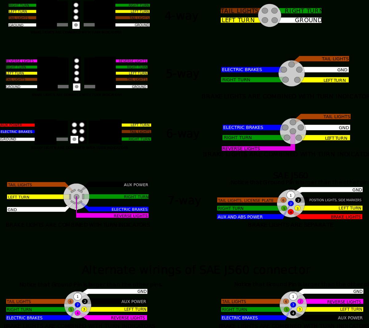Trailer Connectors In North America - Wikipedia - Trailer Connector Wiring Diagram 7 Way