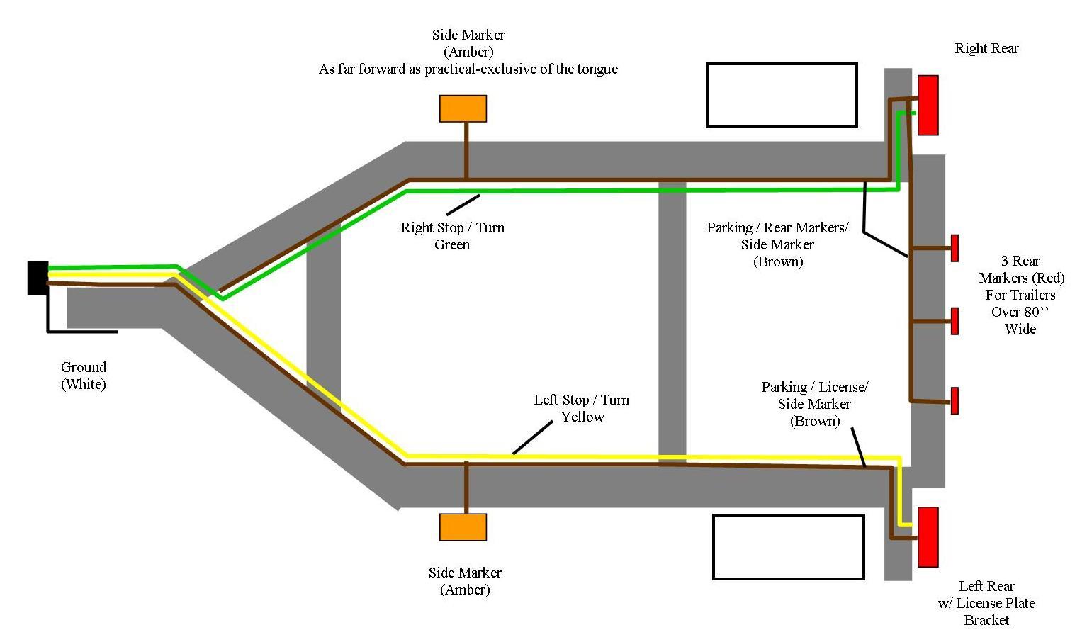Trailer Light Wiring Diagram - Enclosed Trailer Wiring Diagram
