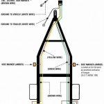 Trailer Wiring Diagram 4 Flat 7 Blade Plug 5 Pin In Westmagazine Net   4 Flat Wiring Diagram
