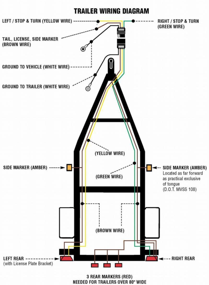 Flat Trailer Plug Wiring Diagram - Mikulskilawoffices