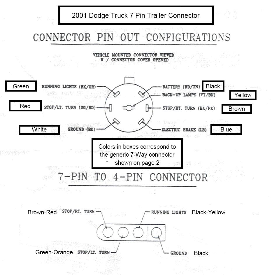 Trailer Wiring Diagram - Truck Side - Diesel Bombers - Wiring Diagram For Trailer