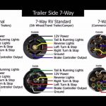 Trailer Wiring Hook Up Diagram   Youtube   7 Way Trailer Plug Wiring Diagram