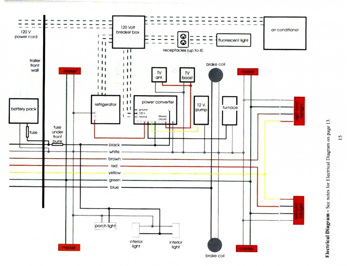 Rv Power Inverter Wiring Diagram | Wiring Diagram