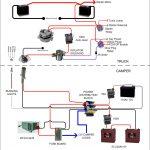 Travel Trailer Converter Wiring Diagram | Wiring Diagram   Travel Trailer Wiring Diagram