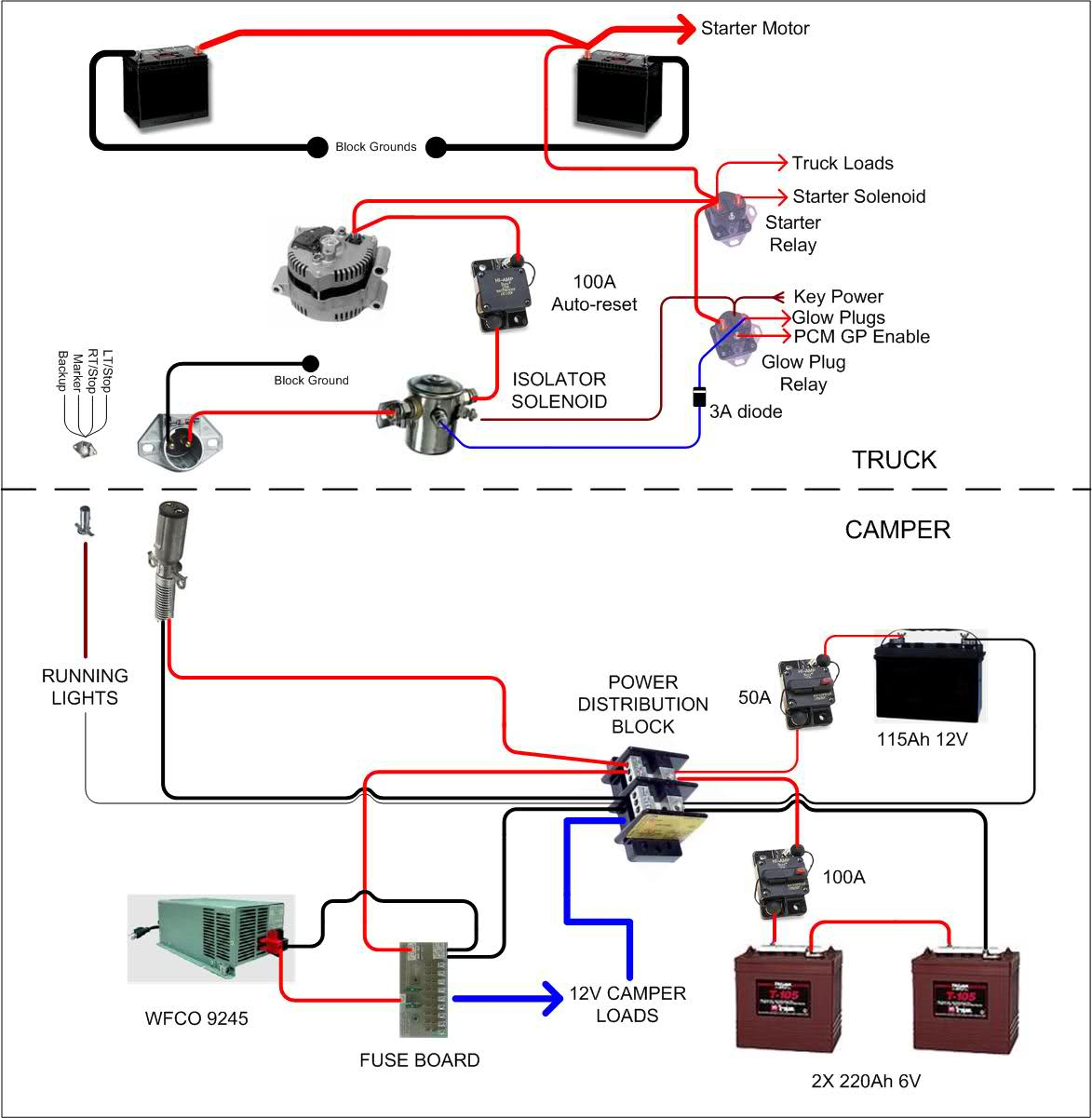 Travel Trailer Converter Wiring Diagram | Wiring Diagram - Travel Trailer Wiring Diagram