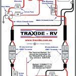 Travel Trailer Wiring Diagram Inspirational Jayco Camper Trailer   Jayco Trailer Wiring Diagram