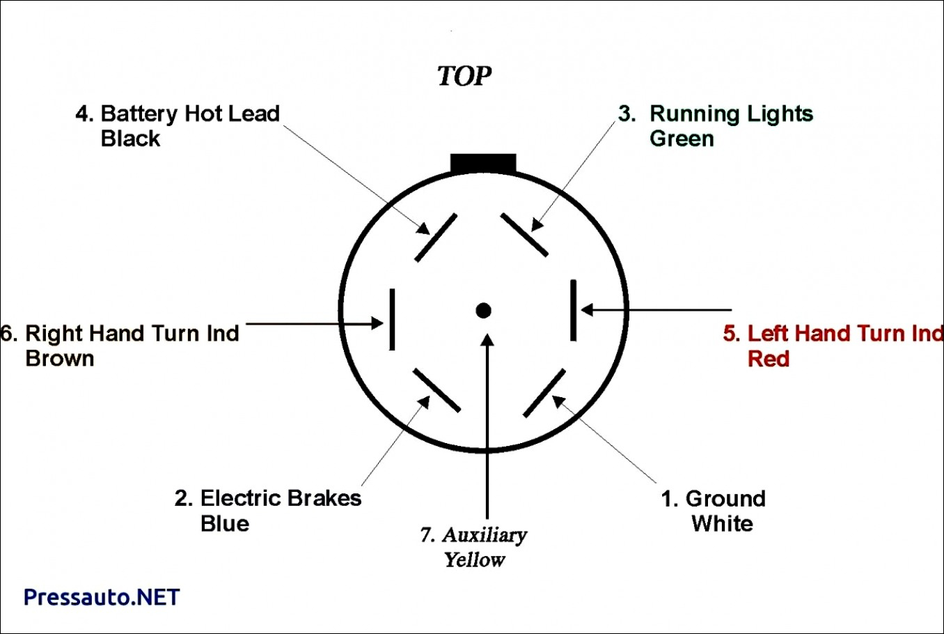 Trend Of 7 Way Round Trailer Wiring Diagram On Pin Light Six - Ford Trailer Wiring Diagram