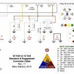 Trend Of 7 Way Round Trailer Wiring Diagram On Pin Light Six   Trailer Wiring Diagram 4 Pin