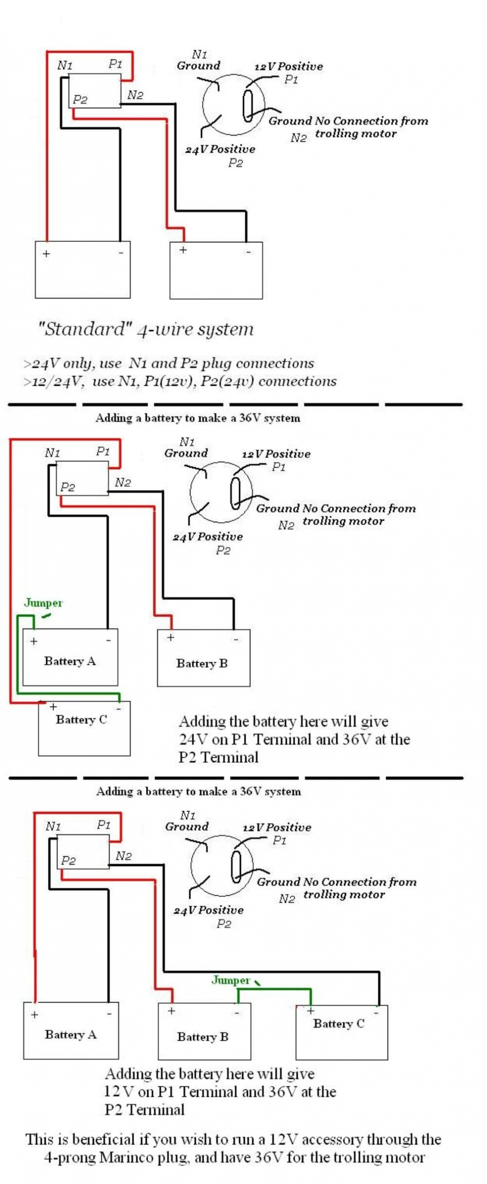 Trolling Motor Wiring Diagram 12 Volt Inspirationa Trolling Motor - 24 Volt Battery Wiring Diagram
