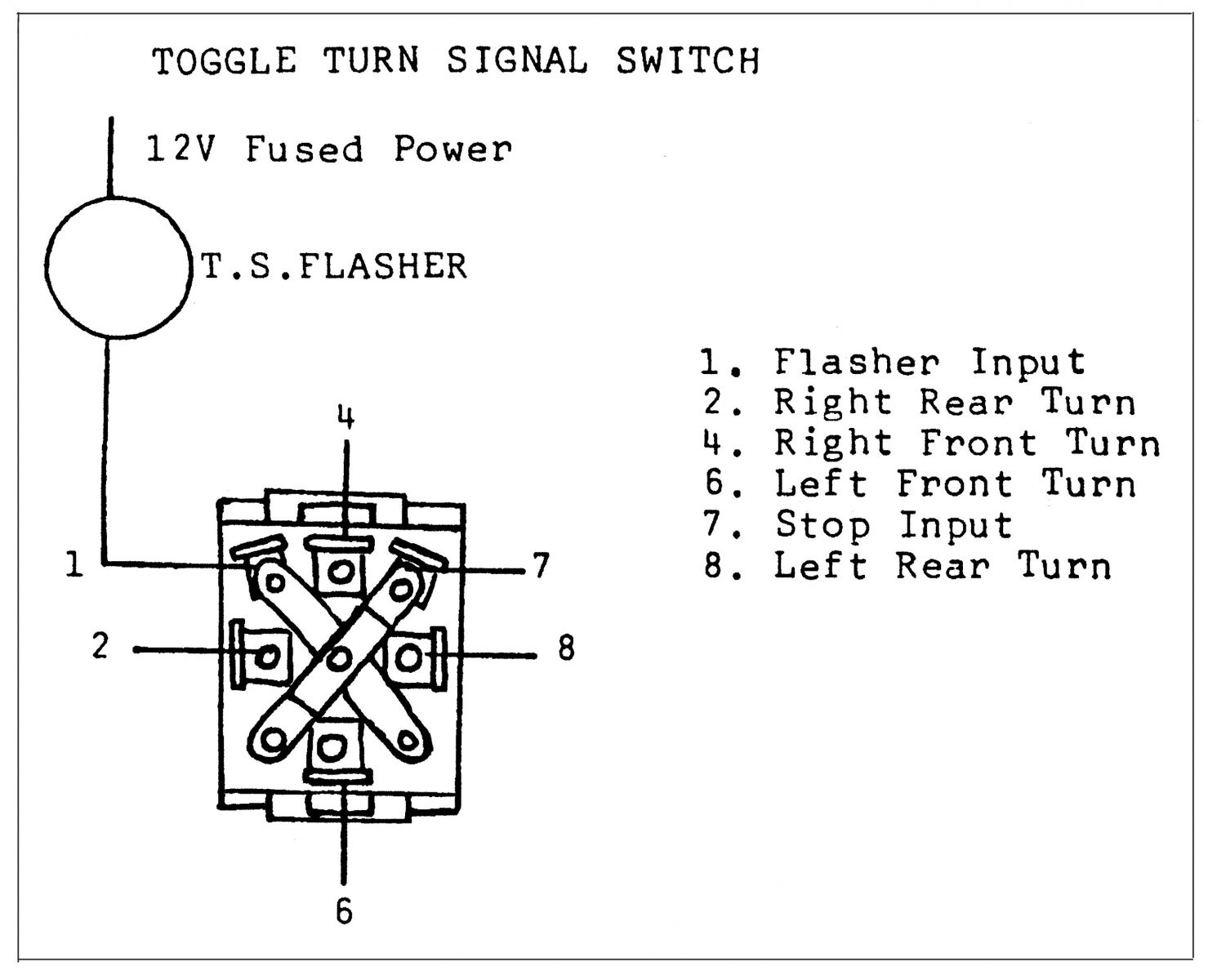 Turn Signals For Early Hot Rods | Hotrod Hotline - On Off On Toggle Switch Wiring Diagram