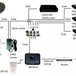 Tv And Dvr Wiring Diagram | Schematic Diagram   Direct Tv Wiring Diagram