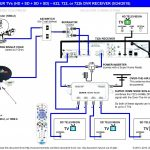 Tv Wire Diagrams | Wiring Library   Directv Genie Wiring Diagram