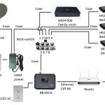 Tv Wiring Diagram Jayco Jay Flight | Wiring Diagram   Directv Wiring Diagram