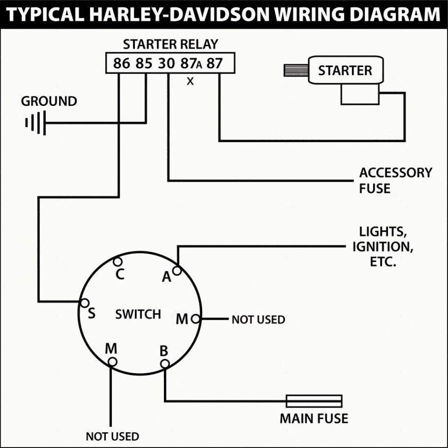 Typical Ignition Switch Wiring Diagram - Wiring Diagrams Hubs - Boat Ignition Switch Wiring Diagram