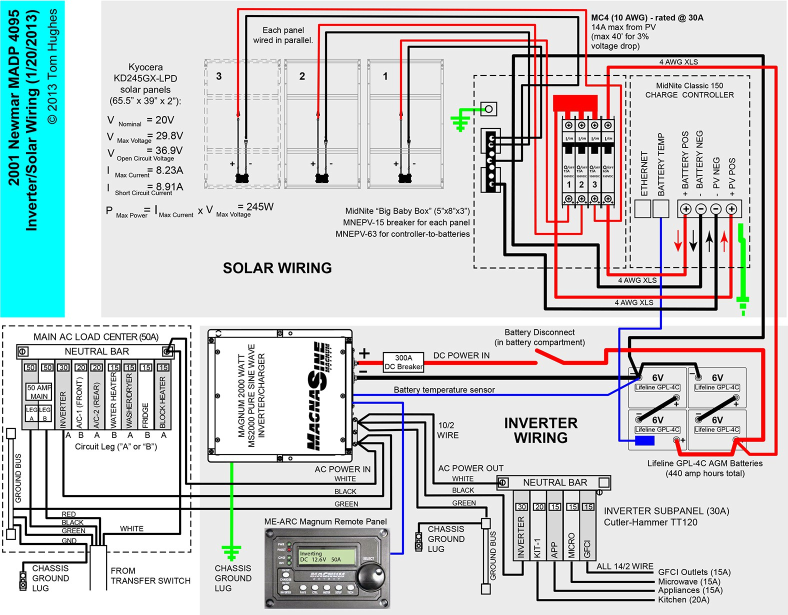 Typical Rv Electrical Wiring Diagram | Wiring Diagram - Rv Electrical Wiring Diagram