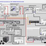 U Verse Wiring Diagram Of Connections | Wiring Library   Att Uverse Wiring Diagram