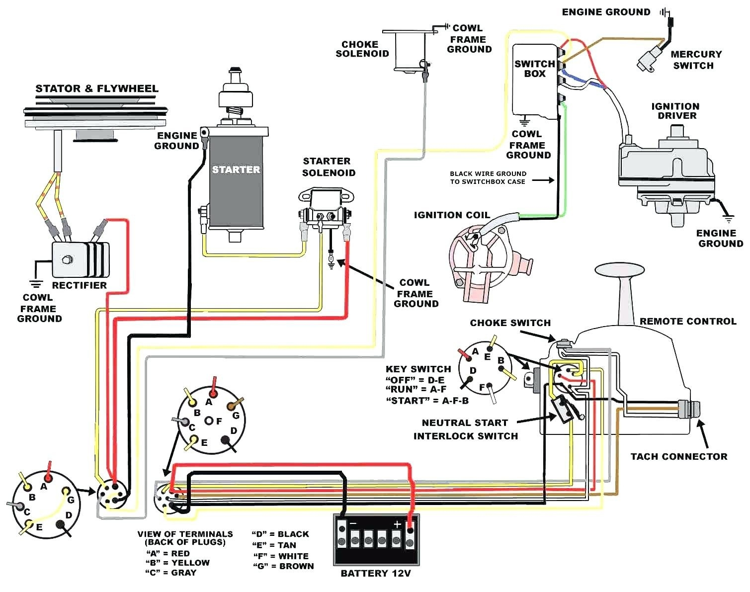 Universal Ignition Wiring Diagram | Manual E-Books - Universal Ignition Switch Wiring Diagram