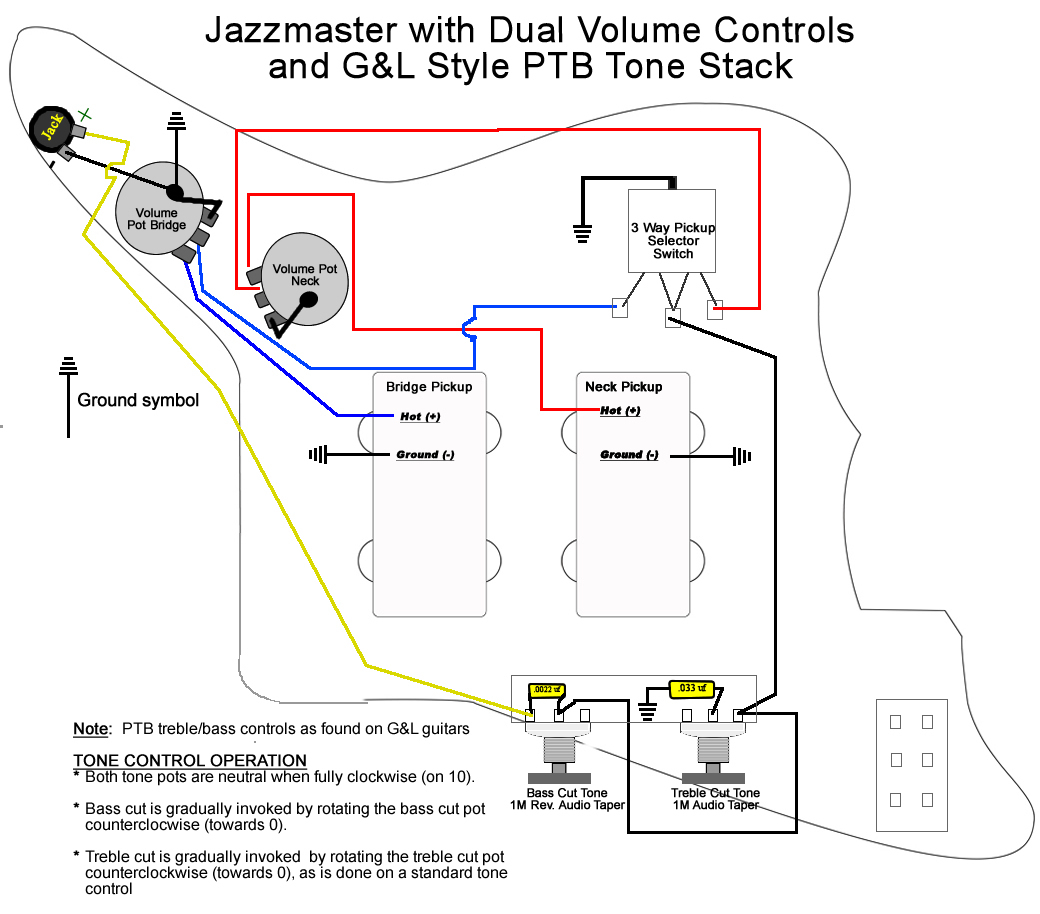 Upgrading Jazzmaster Electronics Part Ii: Wiring Mods | Reverb News - Jazzmaster Wiring Diagram