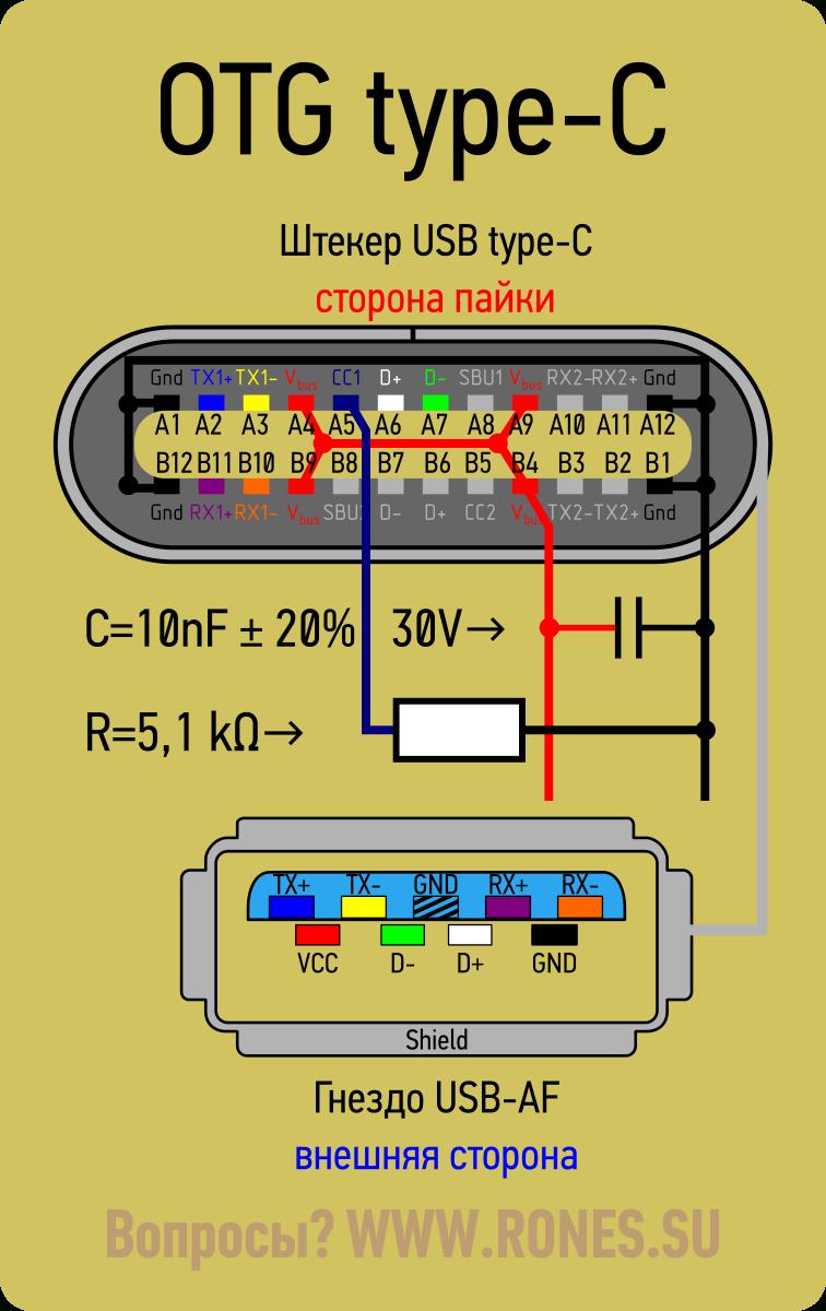 Usb Type-C. Коротко И Ясно | Elektronyk In 2019 | Pinterest - Usb Wiring Diagram