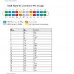 Usb Type C Pinout Diagram @ Pinoutguide   Usb Wiring Diagram