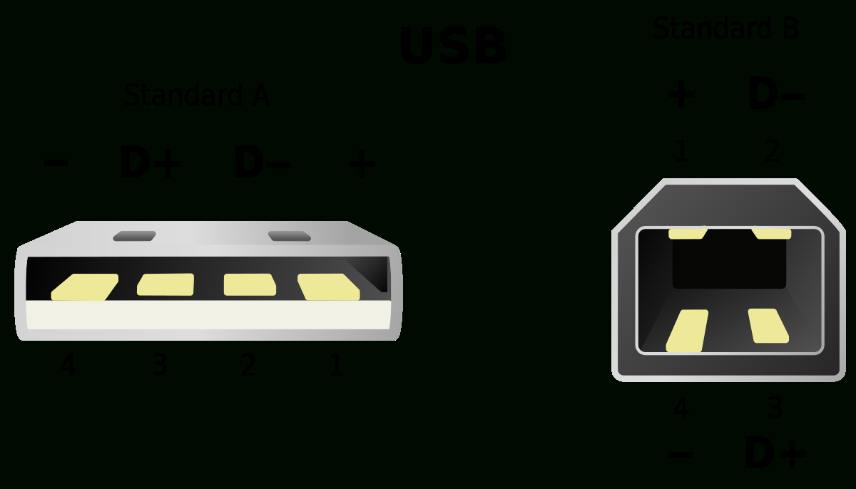 Usb - Wikipedia - Mini Usb Wiring Diagram