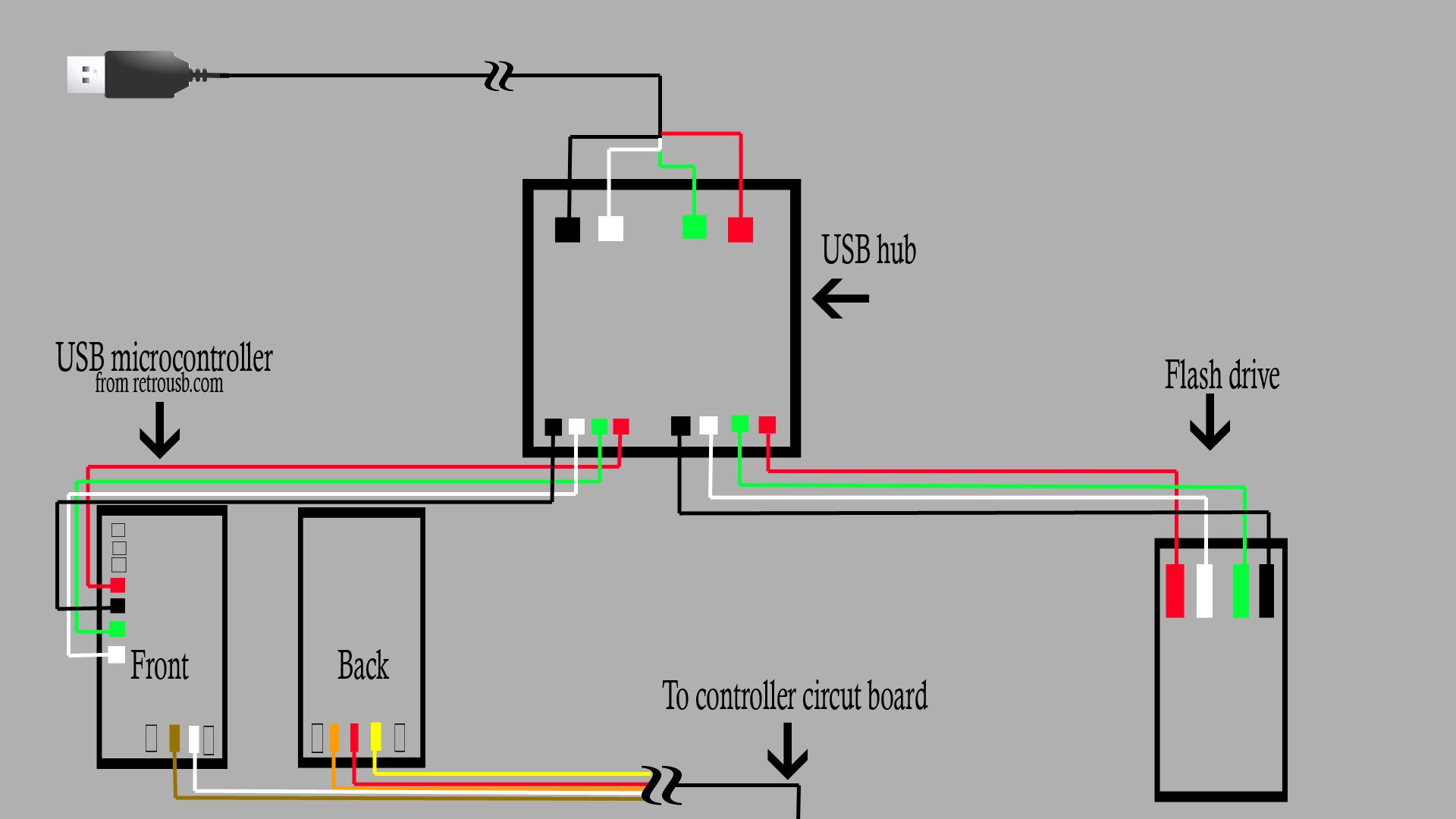 Usd Wiring Diagram | Wiring Diagram - Usb Cable Wiring Diagram