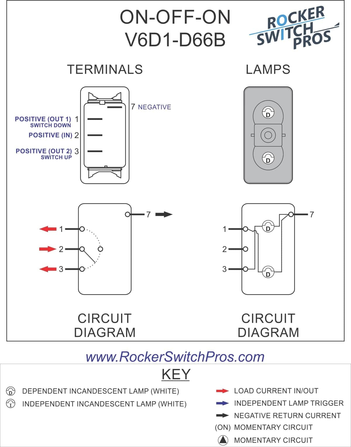 V6D1 Rocker Switch | On-Off-On | Spdt | 2 Lights | Rocker Switch Pros - Carling Switch Wiring Diagram