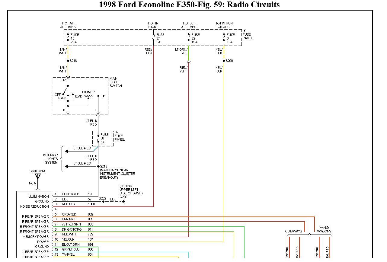 Van Wiring Diagram | Wiring Library - Ford E350 Wiring Diagram