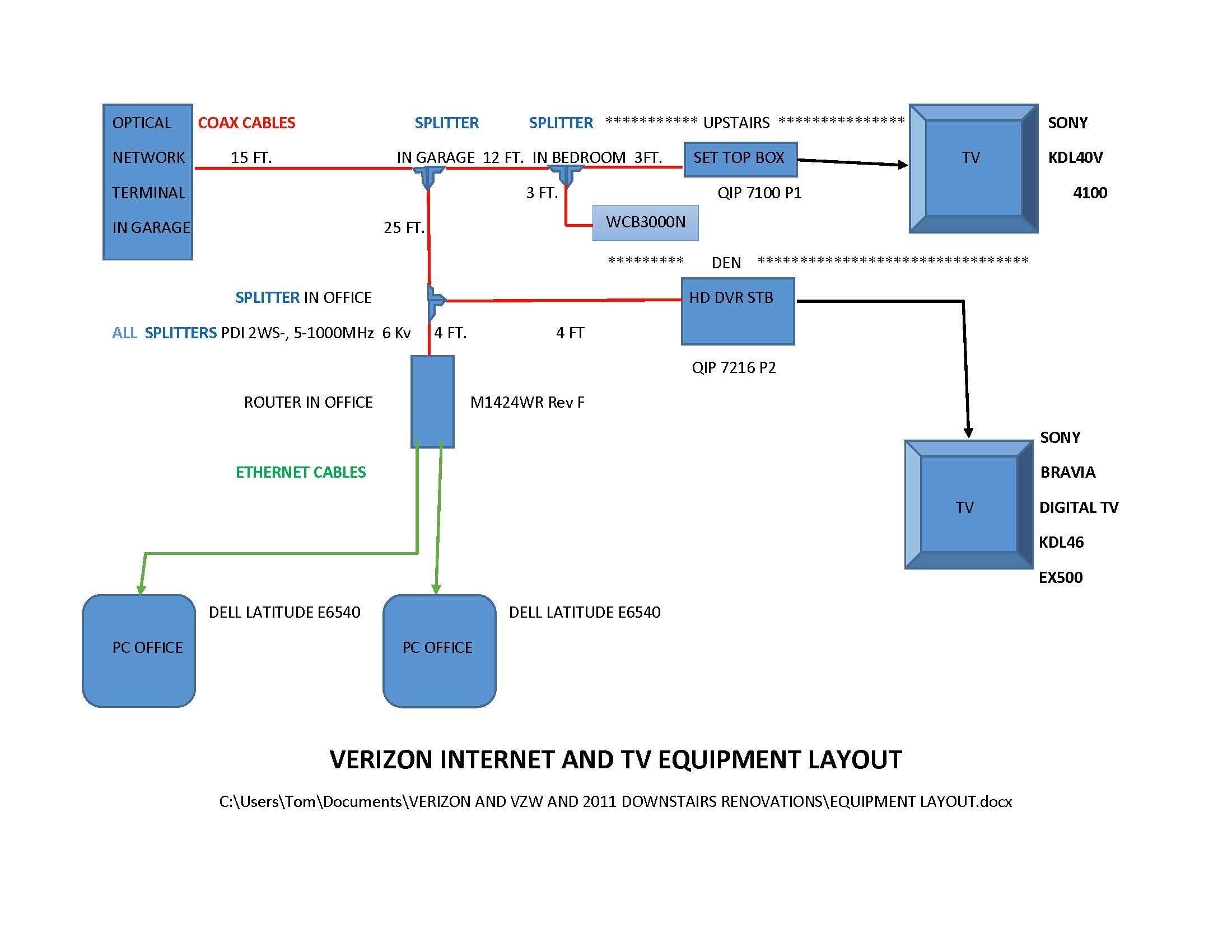 Verizon Fios Wiring Diagram Fios Wiring Diagram House Car Fuse Box - Fios Wiring Diagram