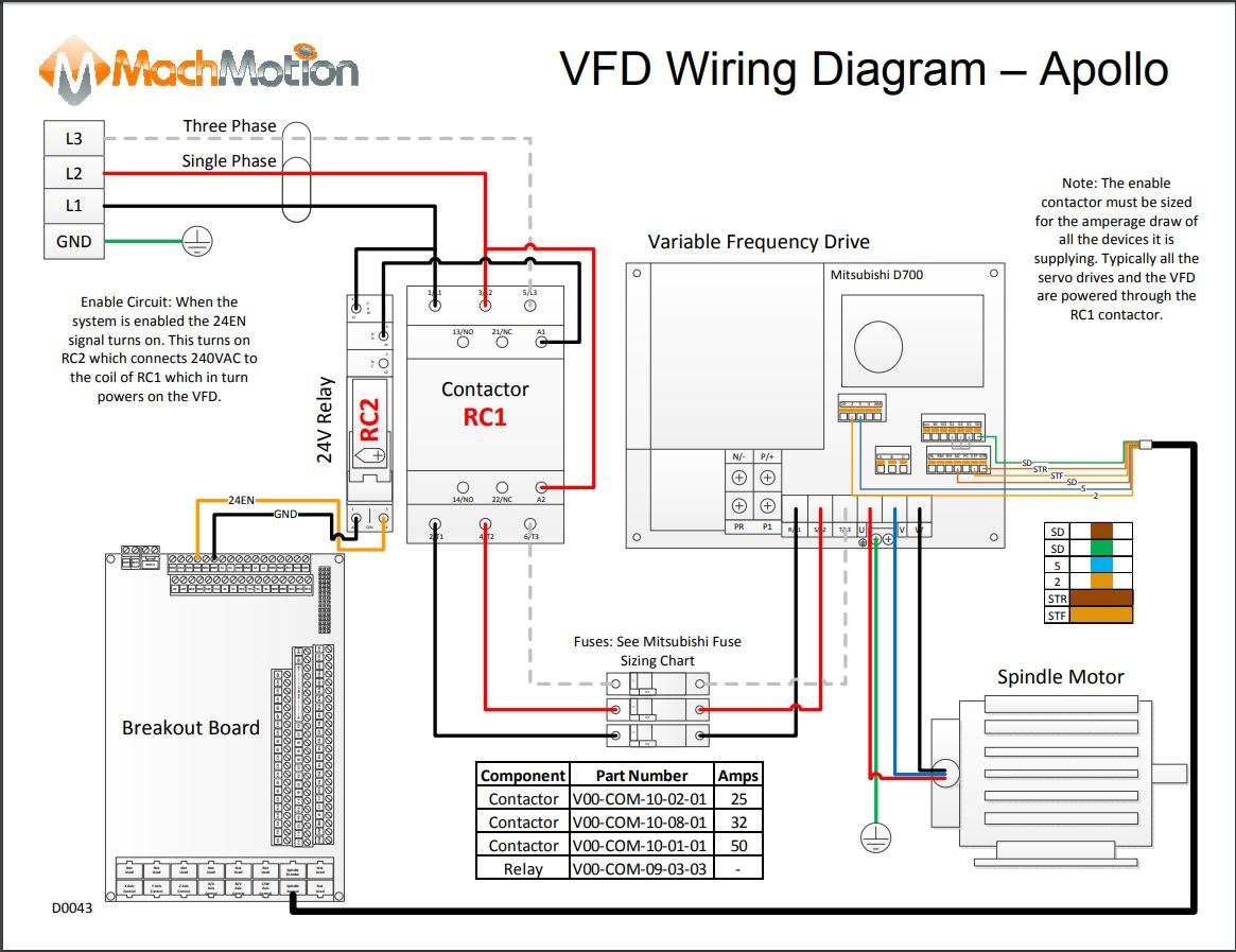 Vfd Wiring Diagram - Lorestan - Vfd Wiring Diagram