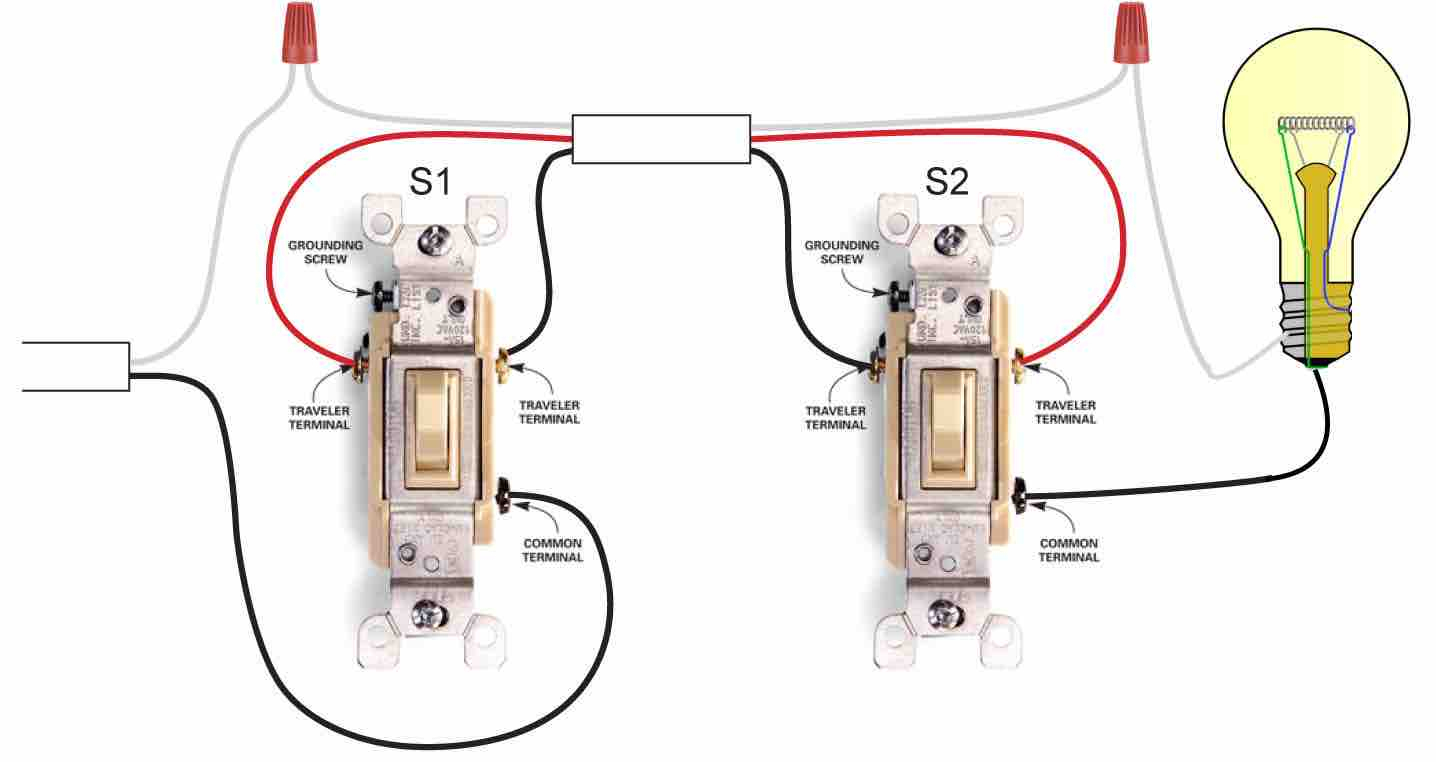 Video On How To Wire A Three Way Switch - 3 Way Switch Wiring Diagram Power At Light