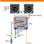 Vintage Electric Radiator Fan Wiring Diagram Sbc | Wiring Diagram   Electric Fan Wiring Diagram