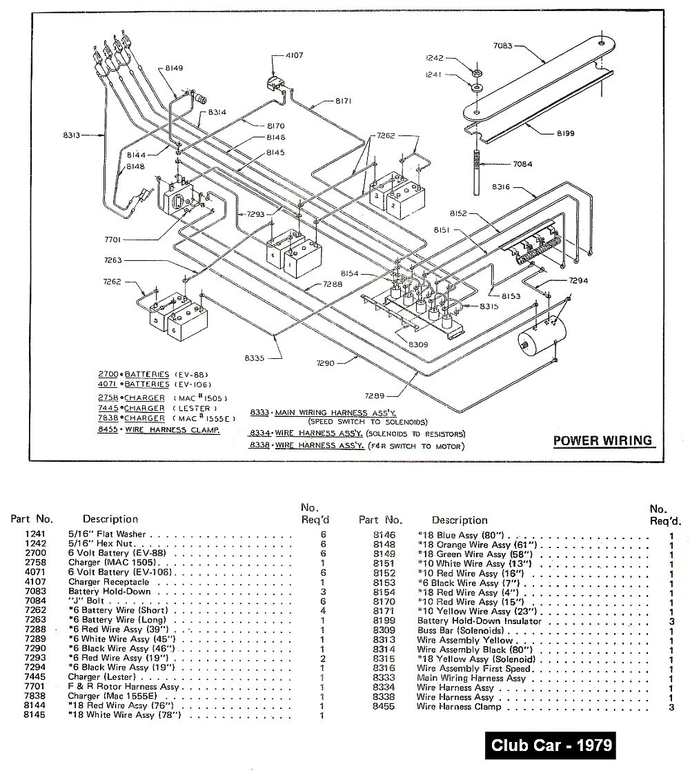 Collection Club Car Golf Cart Battery Wiring Diagram Electric Data