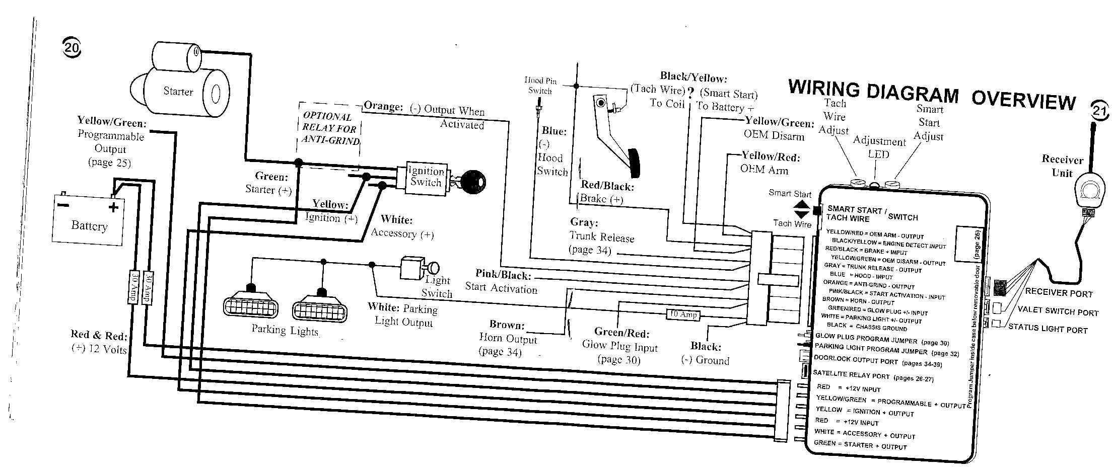 Viper 5701 Wiring Diagram 2008 Subaru | Wiring Diagram - Viper 5305V Wiring Diagram