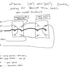 Vjdj Carling Switch Wiring Diagram   Electrical Schematic Wiring   Carlingswitch Wiring Diagram