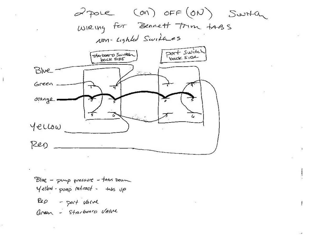 Vjdj Carling Switch Wiring Diagram - Electrical Schematic Wiring - Carlingswitch Wiring Diagram