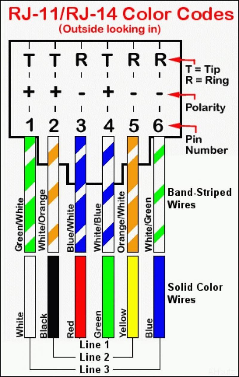 Voice Grade Jack Wiring Standard - Wiring Diagram Detailed - Phone Jack Wiring Diagram