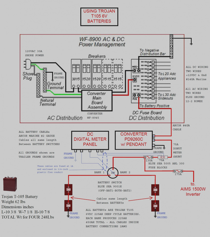 Wabco Trailer Abs Wiring Diagram | Wiring Diagram - Wabco Trailer Abs Wiring Diagram