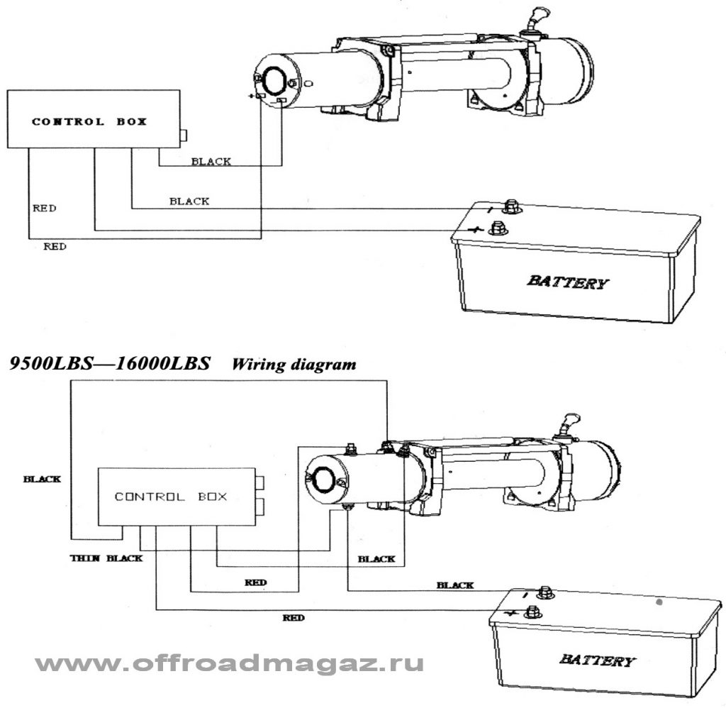 Warn Winch Wiring Diagram Solenoid At 62135 To Beautiful