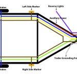 Warner Trailer Plug Wiring Diagram   Wiring Diagram Online   Wiring Diagram For Trailer Lights