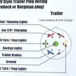 Way Trailer Plug Wiring Diagram Gmc Recent Trailer Brake Controller   Trailer Brake Wiring Diagram 7 Way