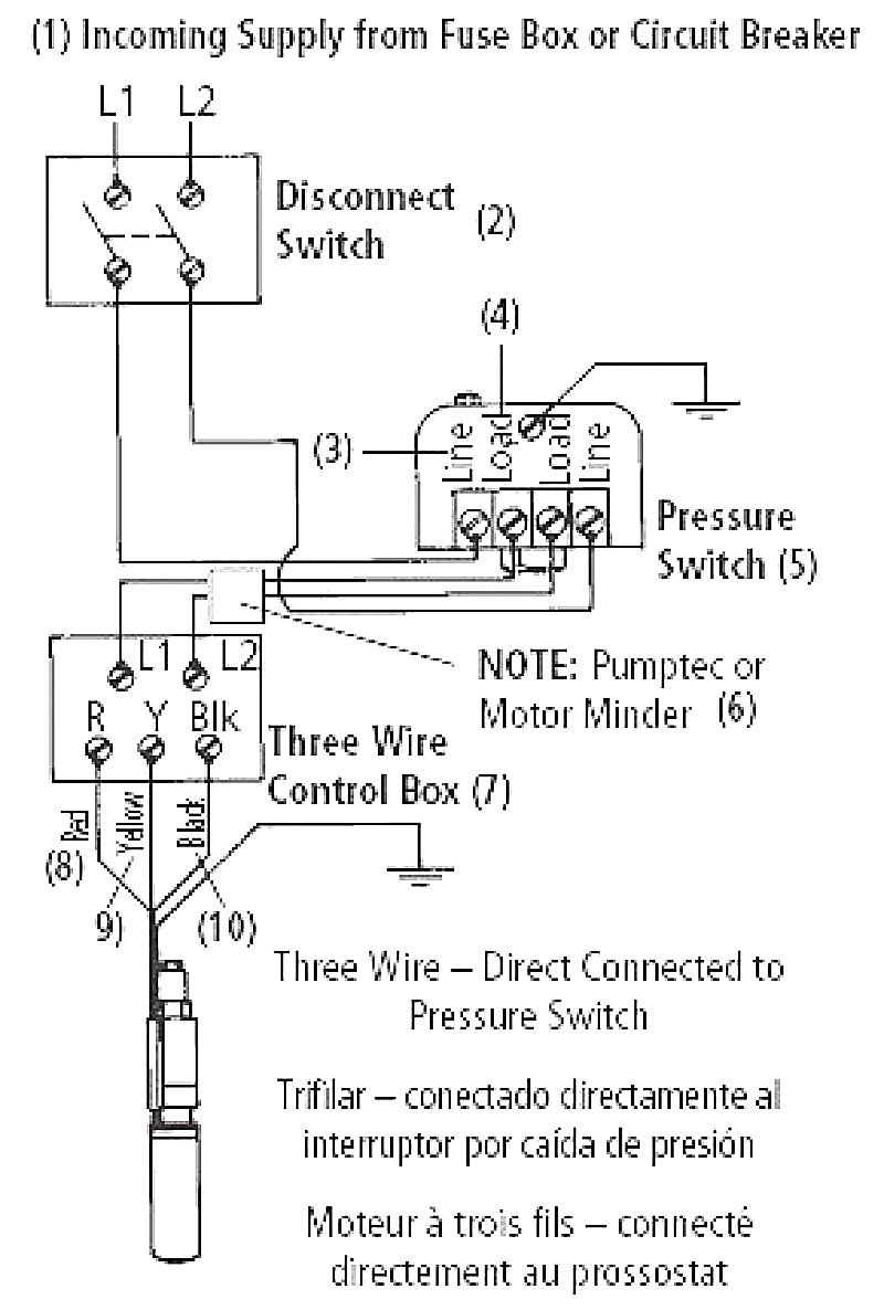 Well Pump Fuse Box | Wiring Library - Water Pump Pressure Switch Wiring Diagram