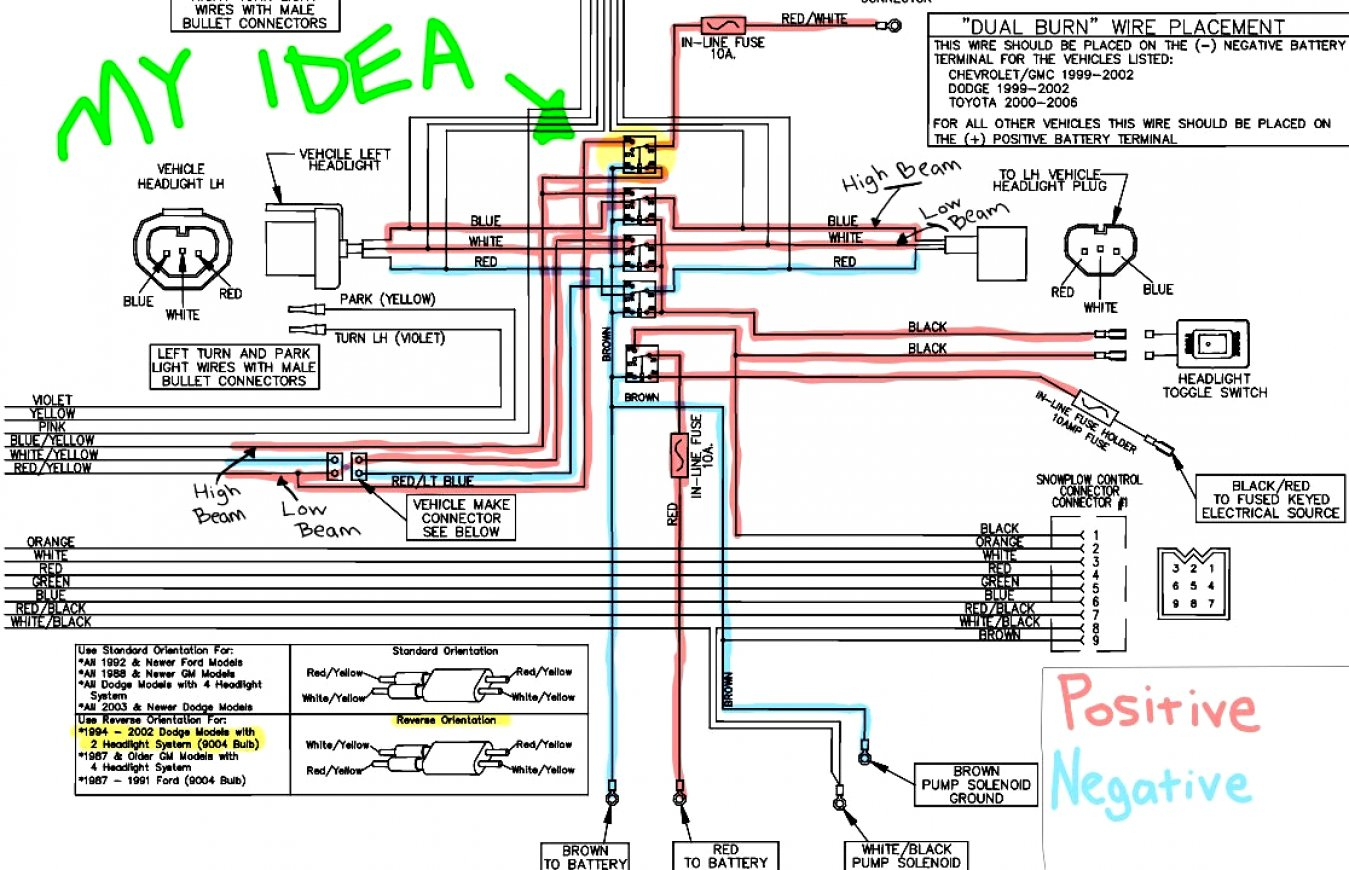 [DIAGRAM_4PO]  DIAGRAM] Western Unimount Plow Solenoid Wiring Diagram FULL Version HD  Quality Wiring Diagram - NUDIAGRAMSJ.SLOWLIFEUMBRIA.IT | Western Plows Wiring Diagram 9 Pin |  | Slow Life Umbria